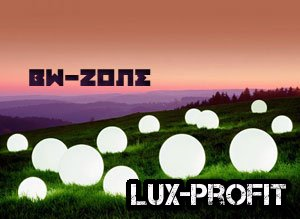 Форекс индикатор BW ZONE