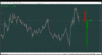 Индикатор Visual Trend v1