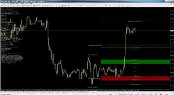 Индикатор Pound Solutions