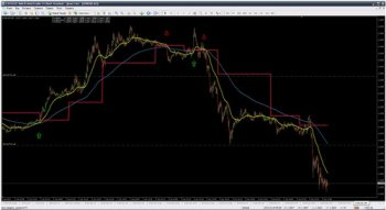 Индикатор MF Pivot AXEL 0-3255