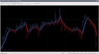 Индикатор HamaSystem