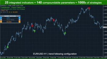 Индикатор TradeBuilder - Classic 4.8