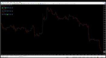 Индикатор Price Action MTF OB SCAN C1