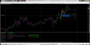 Индикатор форекс 1-2-3 Pattern