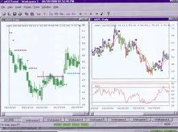 eASCTrend 6.0 Программа - Торговая система