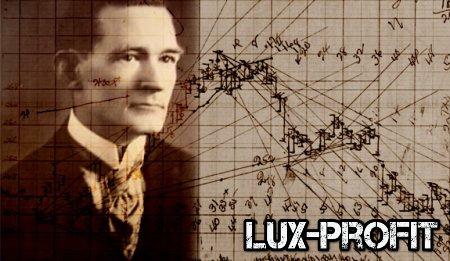 Уильям Ганн и его «золотые» правила успешной торговли